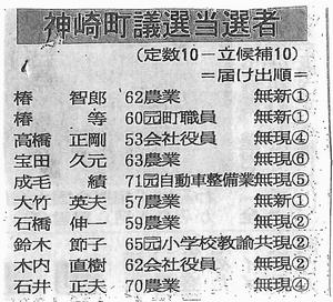 神崎町議選当選者